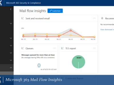 ONUX Suite Microsoft 365 Mail Flow Insights